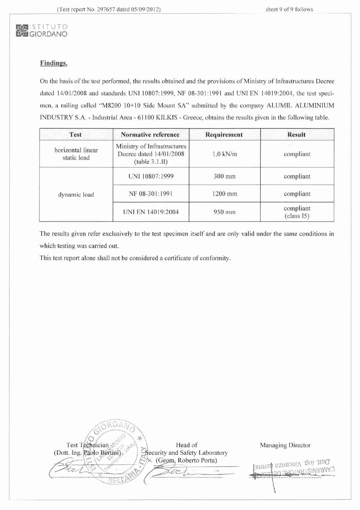 M8200_GIORDANO_EN-page-006