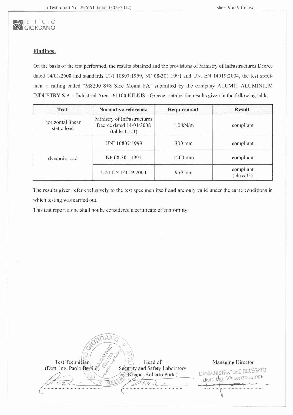 M8200_GIORDANO_EN-page-012
