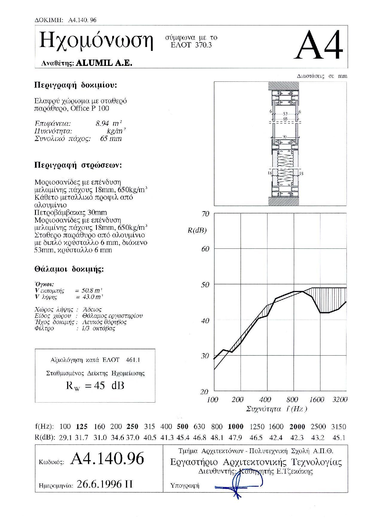 P100_AUTH_SOUND_GR-page-003