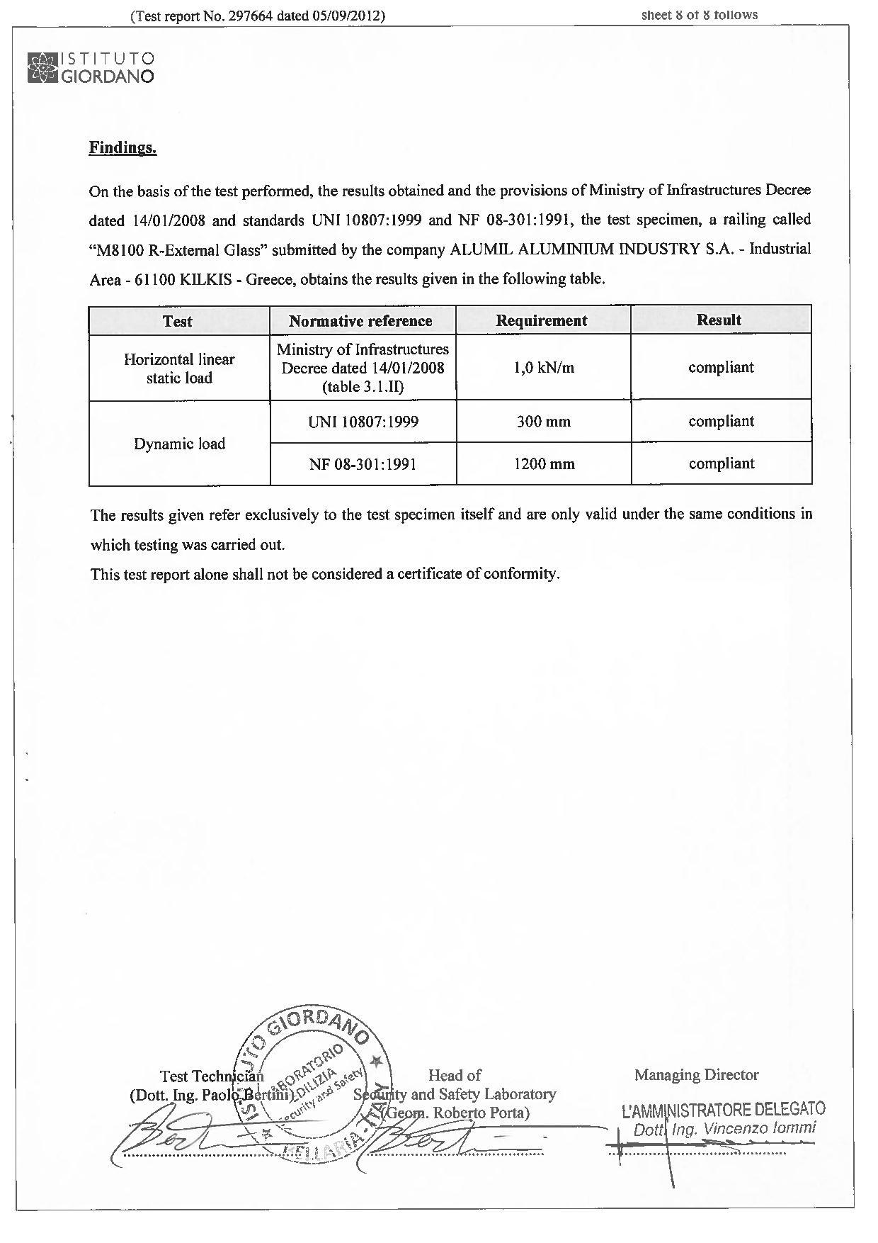 M8100_GIORDANO_EN-page-003